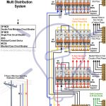 Three Phase Electrical Wiring Installation In Home   Nec & Iec   Home Wiring Diagram