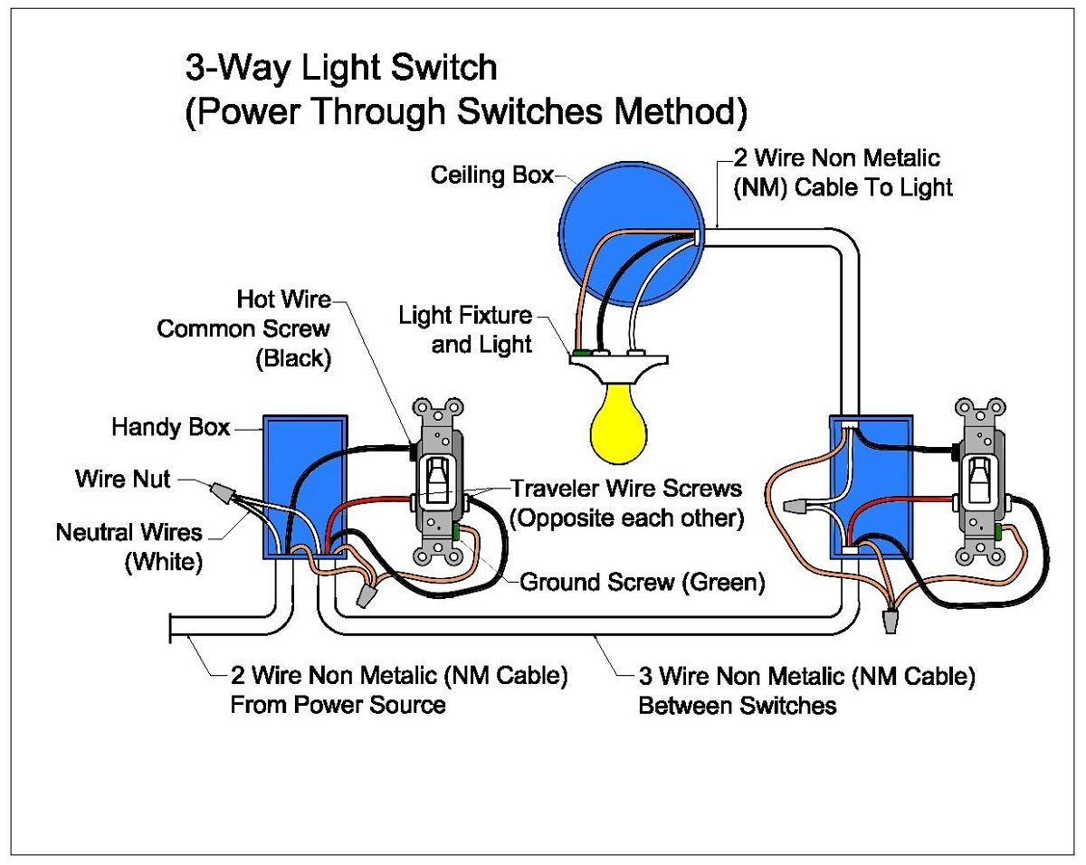Three-Way Switch Diagram For Dummies | Printable Diagram | Printable - 3 Way Switch Wiring Diagram Power At Light