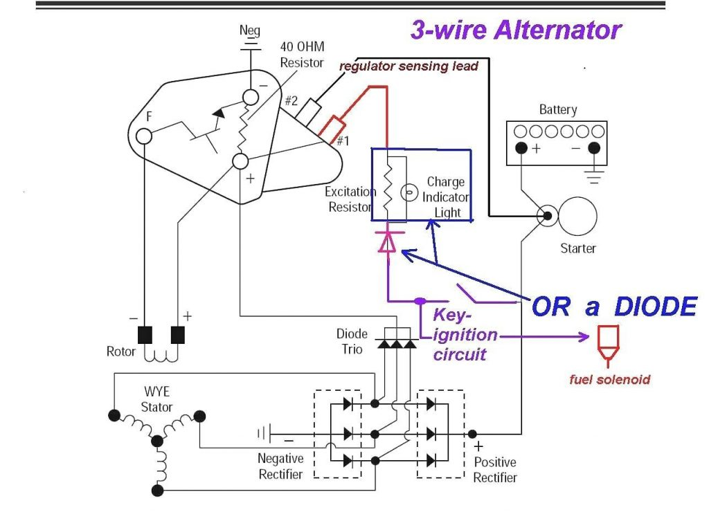 Fine Gm 4 Wire Alternator Wiring Diagram Wirings Diagram Wiring Cloud Hisonuggs Outletorg