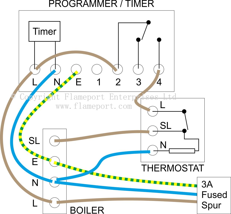 Three Wire Thermostat Diagram | Wiring Diagram - Honeywell Thermostat Wiring Diagram 3 Wire