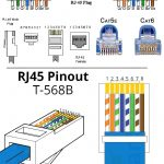 Pleasing Ieee 568B Wiring Diagram Wirings Diagram Wiring Digital Resources Xeirawoestevosnl