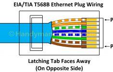 Tia 568B Wiring Schema – Wiring Diagram Data – 568 B Wiring Diagram
