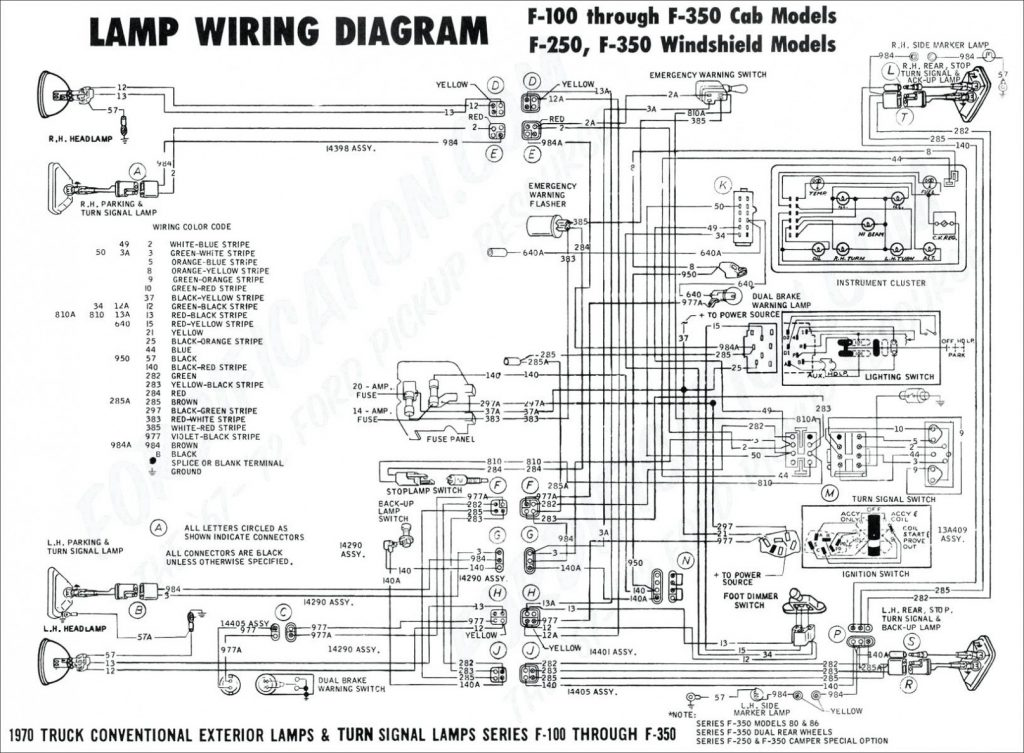 1996 Allegro Motorhome Wiring Diagram - Wiring Diagram Article on ford econoline wiring-diagram, ford fuel pump, 2000 ford focus fuse diagram, 1987 ford 460 engine diagram, ford e 350 wiring diagrams, 2006 ford econoline fuse box diagram, ford e250 fuse box diagram, ford shasta motorhome, ford 460 efi vacuum diagram, 1997 ford 460 engine diagram, ford distributor diagram, ford 7.3 parts diagram, ford 6.0 diesel engine diagram, hyundai santa fe fuse diagram, ford f 53 motorhome chassis, ford cop ignition wiring diagrams, ford stereo wiring diagrams, ford motorhome fuse diagram, ford think battery diagram, ford 7.3 diesel engine diagram,