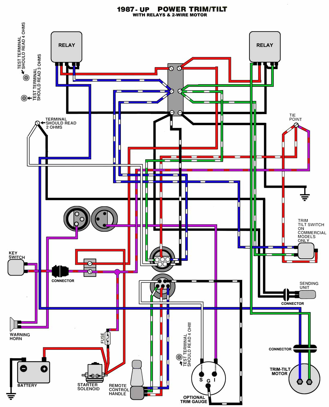 Tilt Switch Wiring Diagram | Wiring Library - Wiring Diagram For Mercury Outboard Motor