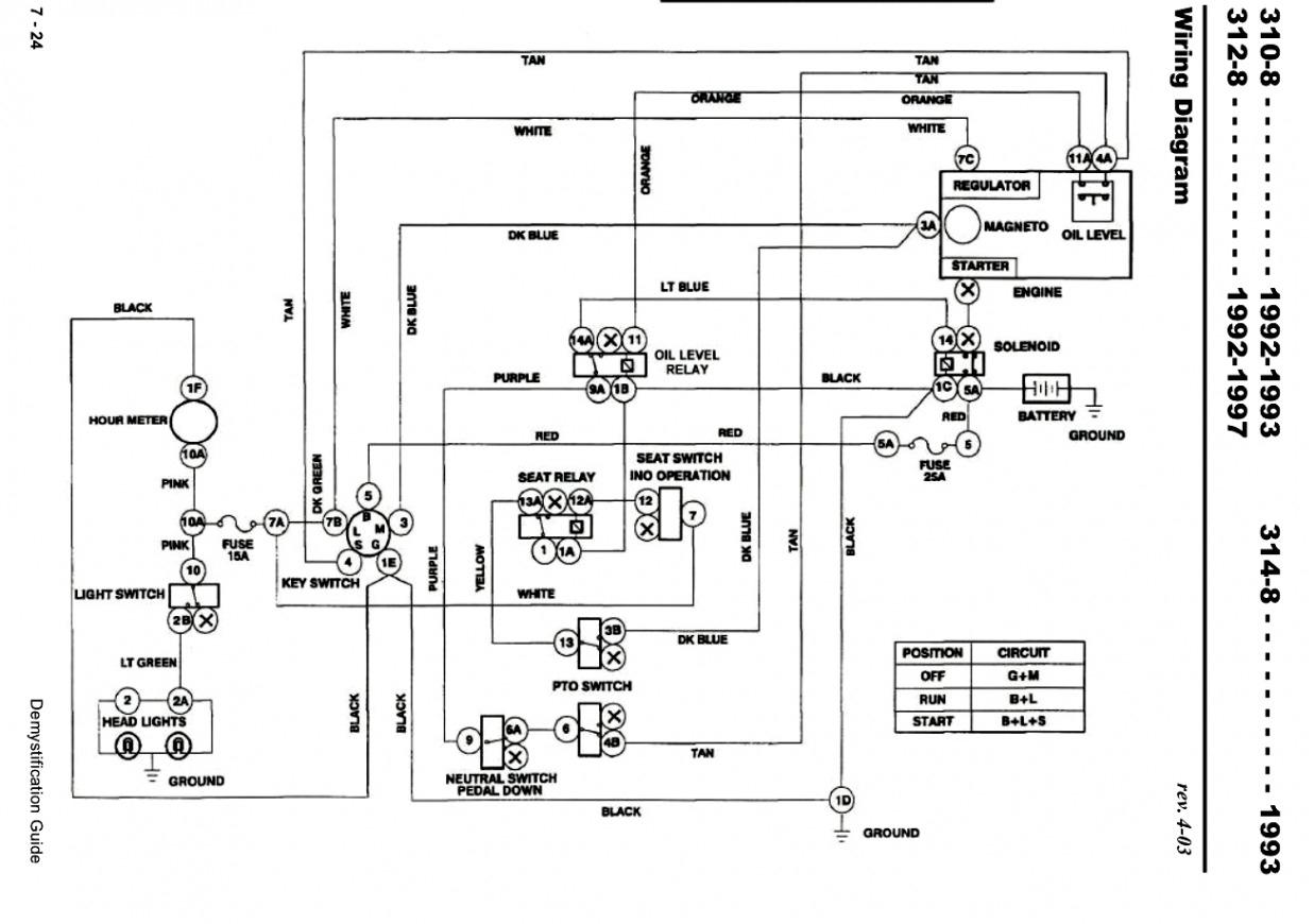 Toro Wheel Horse Ignition Switch Wiring Diagram | Wiring Diagram - Wheel Horse Ignition Switch Wiring Diagram