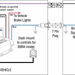 Tow Pro Electric/hydraulic Braking Systems | Redarc Electronics   Electric Brake Wiring Diagram