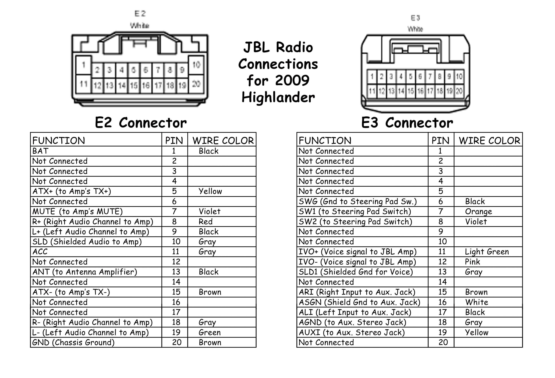 Toyota 86120 Wiring Diagram | Manual E-Books - Toyota 86120 Wiring Diagram