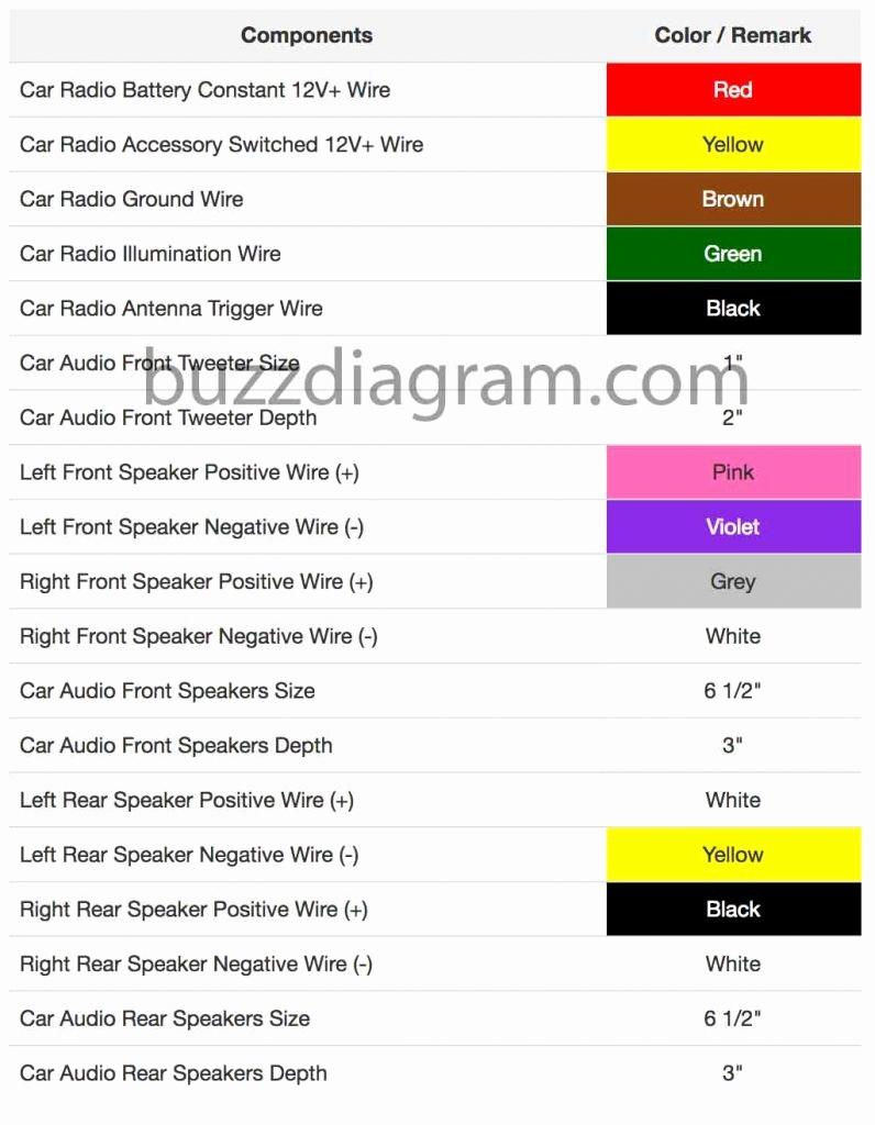 Toyota Avalon Radio Wiring Diagram Free Picture   Wiring Diagram - Pioneer Car Stereo Wiring Diagram Free