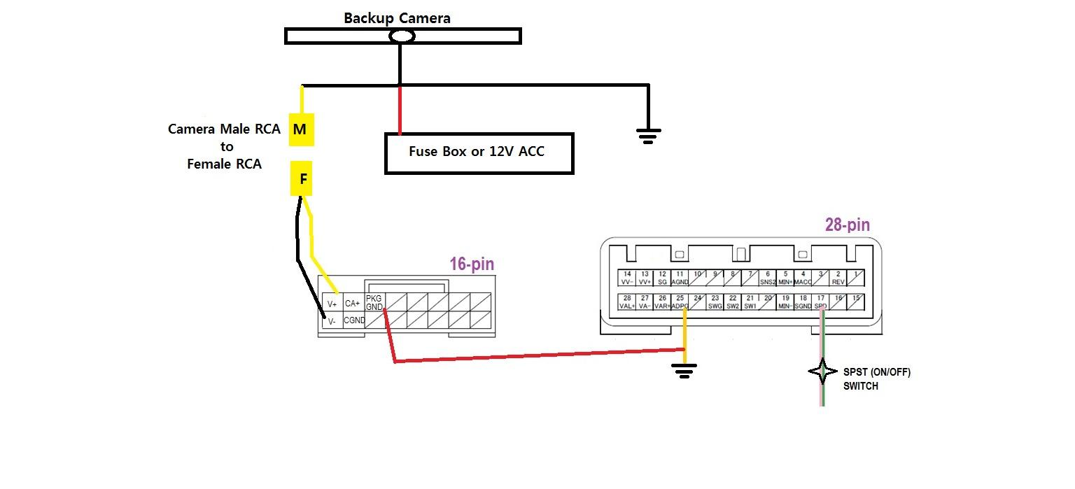 Toyota Backup Camera Wiring | Manual E-Books - Toyota Reverse Camera Wiring Diagram