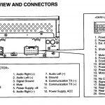 Toyota Car Stereo Wiring   Wiring Diagram Data Oreo   Car Amp Wiring Diagram