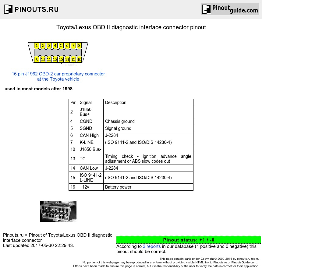Toyota/lexus Obd Ii Diagnostic Interface Connector Pinout Diagram - Data Link Connector Wiring Diagram