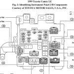 Toyota Quantum Fuse Box | Wiring Library   Kenworth W900 Wiring Diagram
