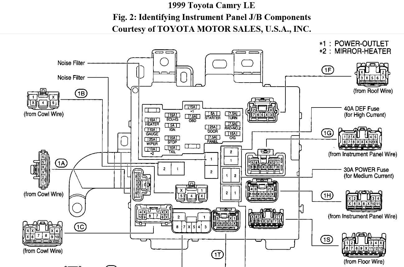 Toyota Quantum Fuse Box | Wiring Library - Kenworth W900 Wiring Diagram