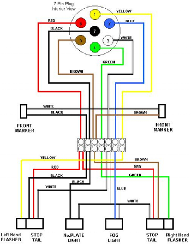 Toyota Tundra Trailer Light Wiring Diagram | Wiring Diagram - Toyota Tundra Trailer Wiring Harness Diagram