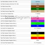 Toyota Wiring Color Codes   Data Wiring Diagram Site   Toyota Wiring Diagram Color Codes