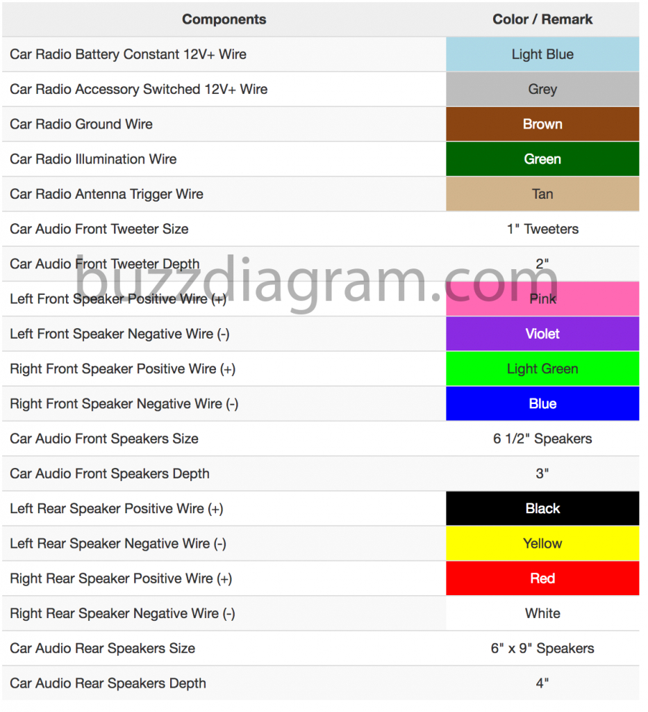 Toyota Wiring Color Codes - Data Wiring Diagram Site - Toyota Wiring Diagram Color Codes