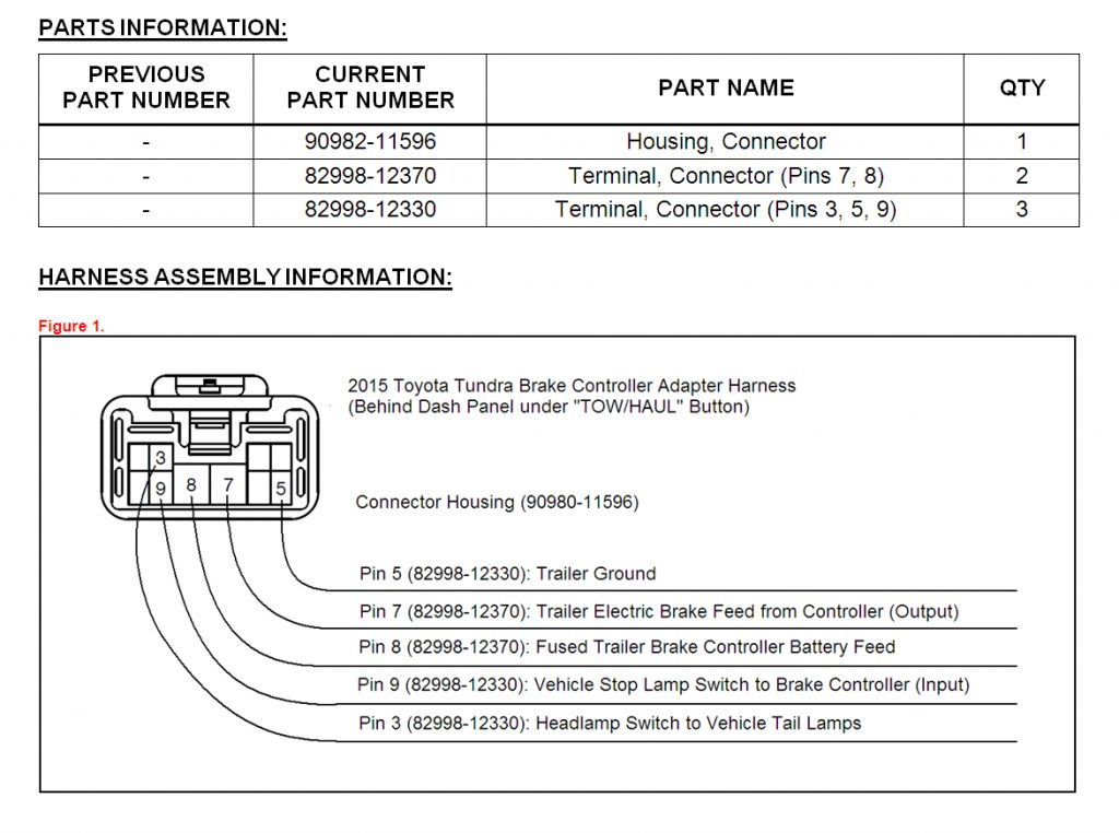 trailer breakaway switch wiring diagram | wirings diagram on tacoma  transmission diagram, tacoma ignition diagram