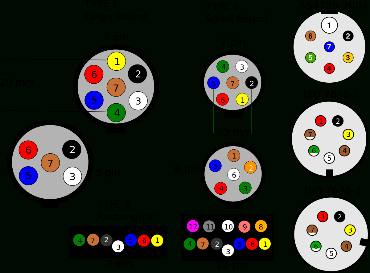 Trailer Connectors In Australia - Wikipedia - 7 Pin Round Trailer Plug Wiring Diagram