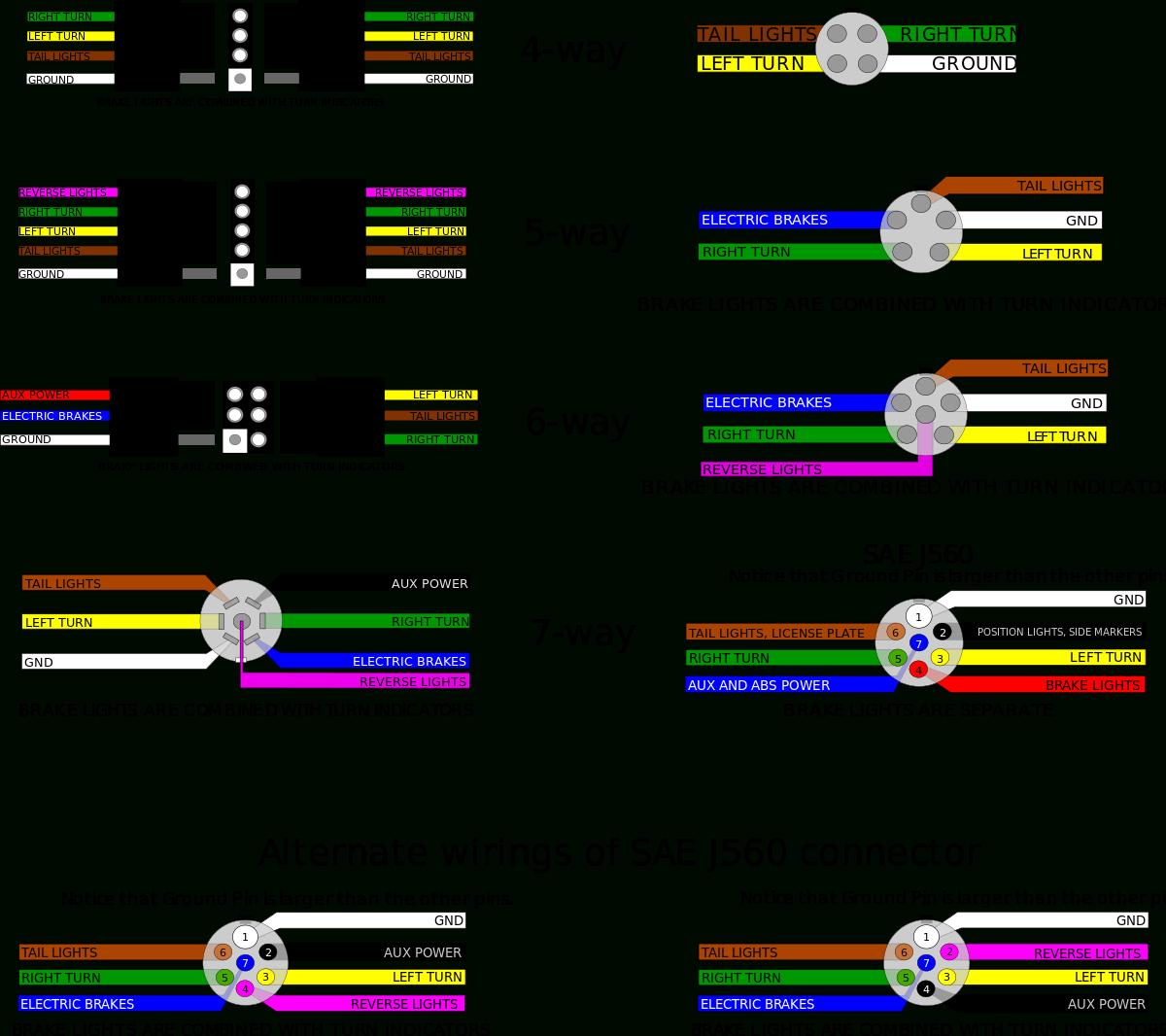 Trailer Connectors In North America - Wikipedia - 4 Way Trailer Plug Wiring Diagram