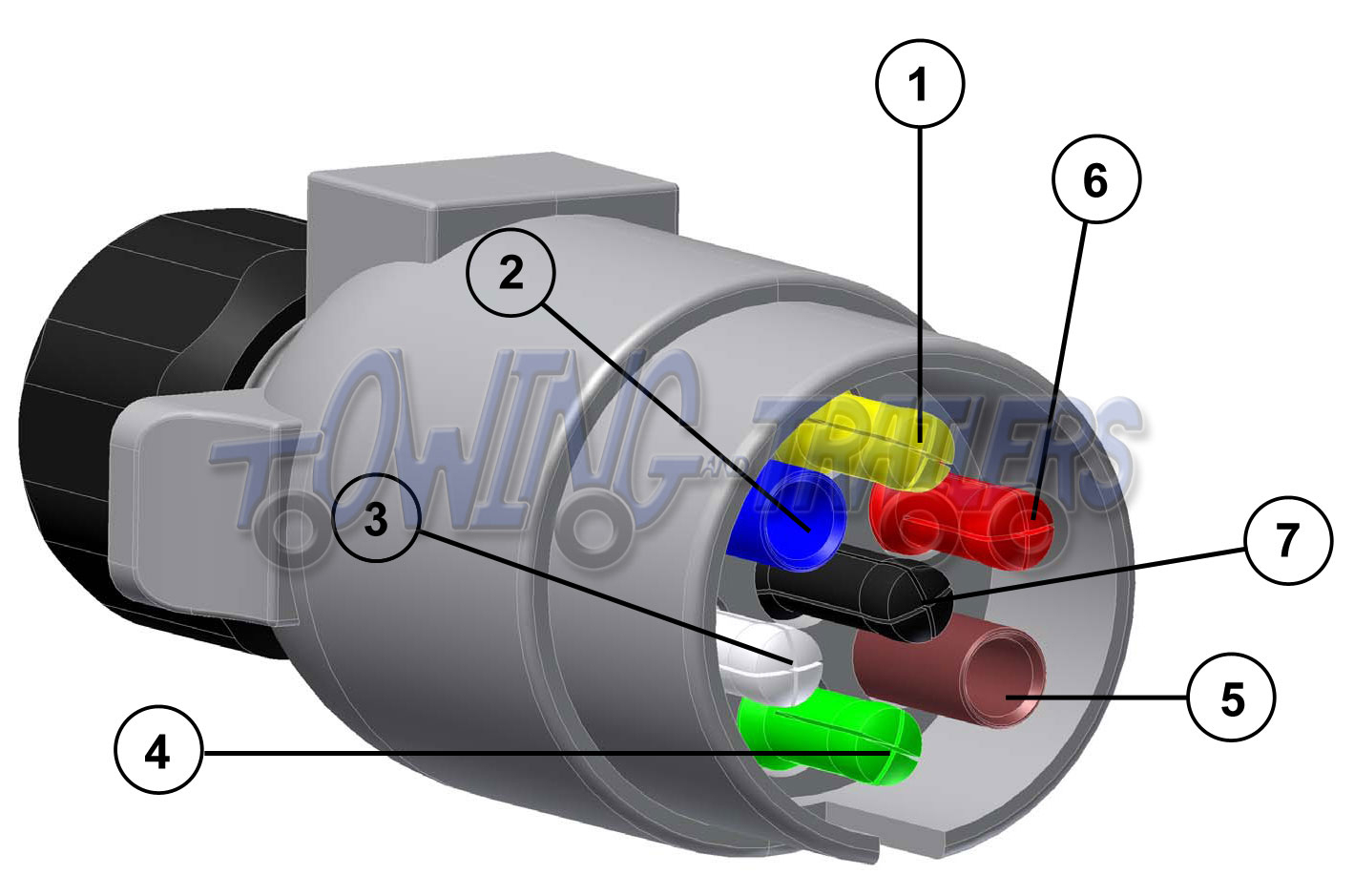 Trailer Electrics - Towing And Trailers Ltd - 6 Pin Wiring Diagram