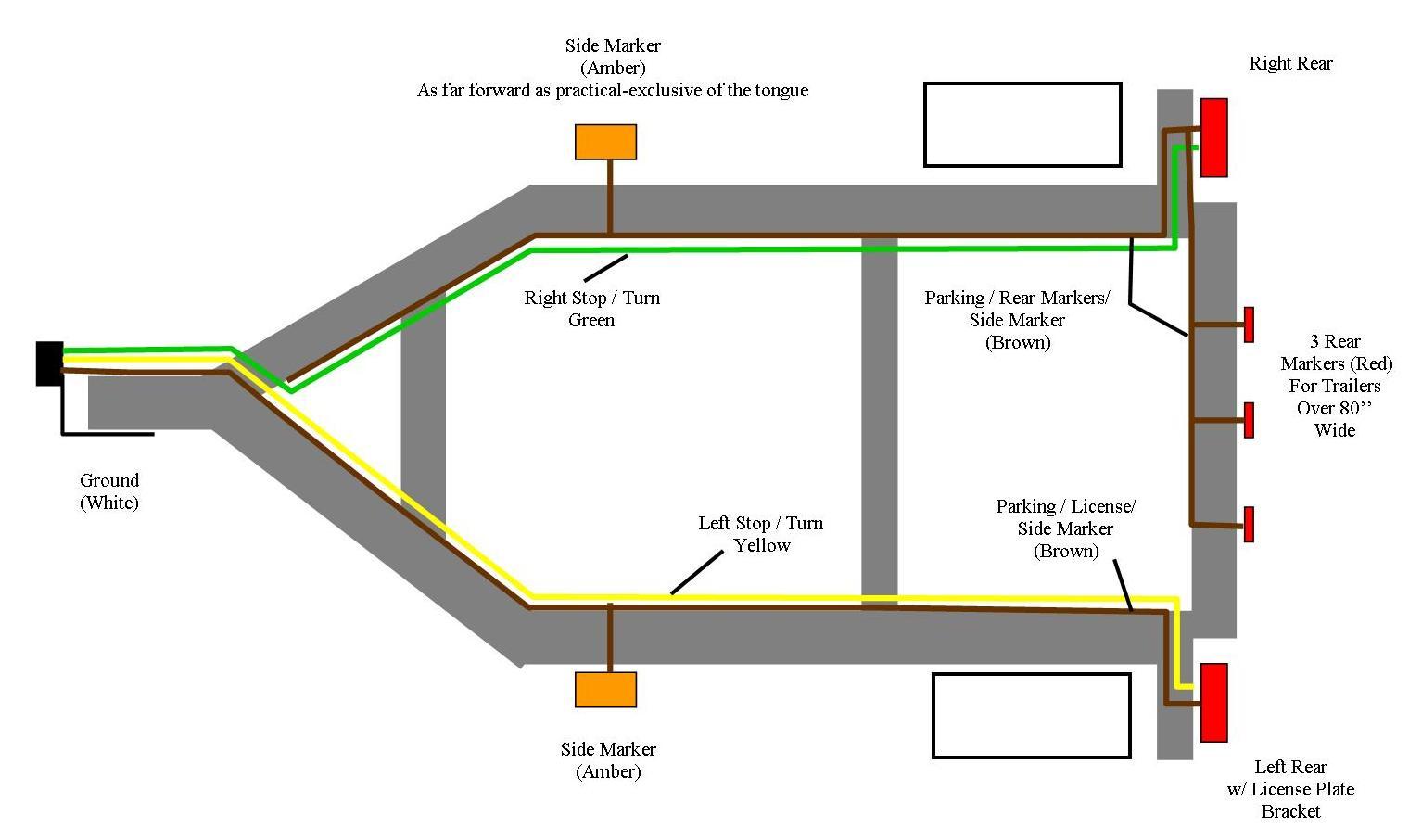 Trailer Light Wiring Diagram - Brake Light Wiring Diagram
