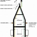 Trailer Wiring Diagram 4 Flat 7 Blade Plug 5 Pin In Westmagazine Net   4 Flat Wiring Diagram