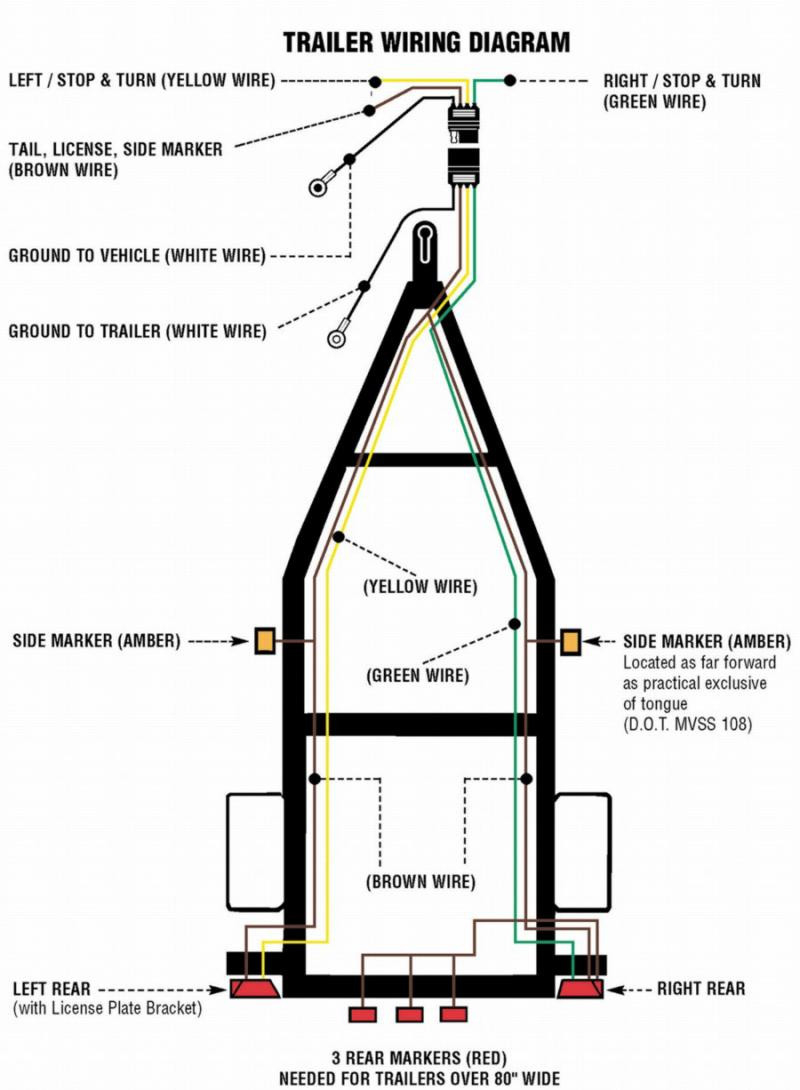 Trailer Wiring Diagram 4 Flat 7 Blade Plug 5 Pin In Westmagazine Net - 4 Flat Wiring Diagram