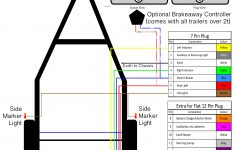 Trailer Wiring Diagram – Data Wiring Diagram Schematic – Trailer Connector Wiring Diagram 7-Way