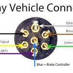 Trailer Wiring Diagram Guide   Hitchanything | Rv Repairs   Semi Trailer Wiring Diagram