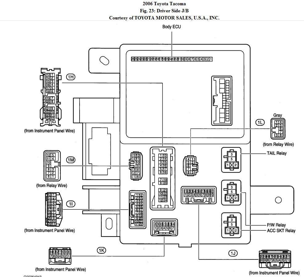 tundra trailer wiring harness online wiring diagramtoyota trailer wiring fuse box \\u0026 wiring diagramtoyota tacoma trailer wiring wiring diagramtoyota tacoma trailer