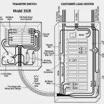 Transfer Switch Wiring Diagram Manual   Data Wiring Diagram Blog   Rv Transfer Switch Wiring Diagram