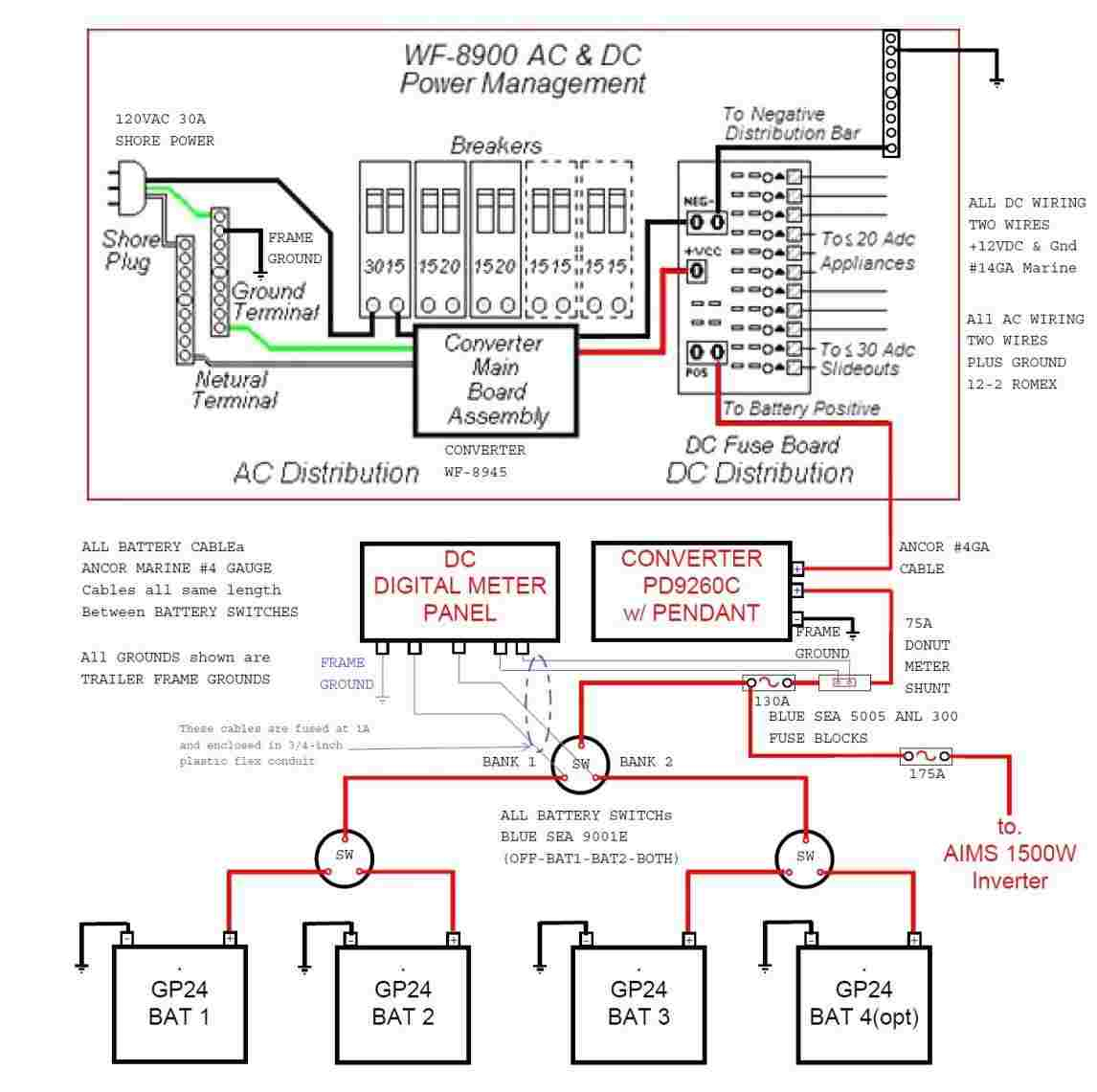 Travel Trailer Ac Wiring - Wiring Schematics Diagram - Travel Trailer Wiring Diagram