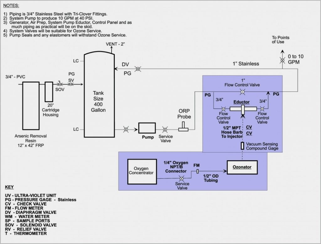 Admirable Camper Trailer Wiring Diagram Wirings Diagram Wiring Database Redaterrageneticorg