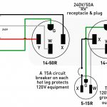 Trend 30 Amp Plug Wiring Diagram Outlet Diagrams Source   30 Amp Plug Wiring Diagram