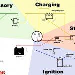 Trend Daikin Air Conditioner Wiring Diagram Ac Books Library   Starter Wiring Diagram