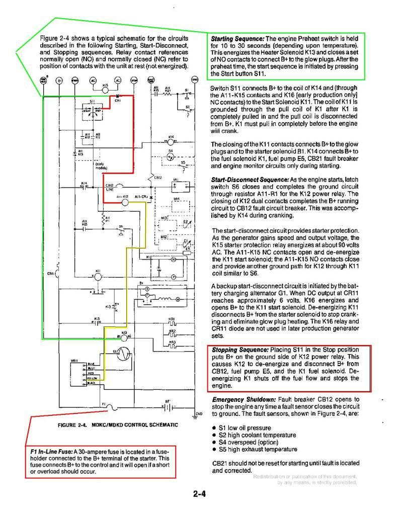 Trend Onan Rv Generator Wiring Diagram 53 With Additional 50 Amp - Onan Rv Generator Wiring Diagram