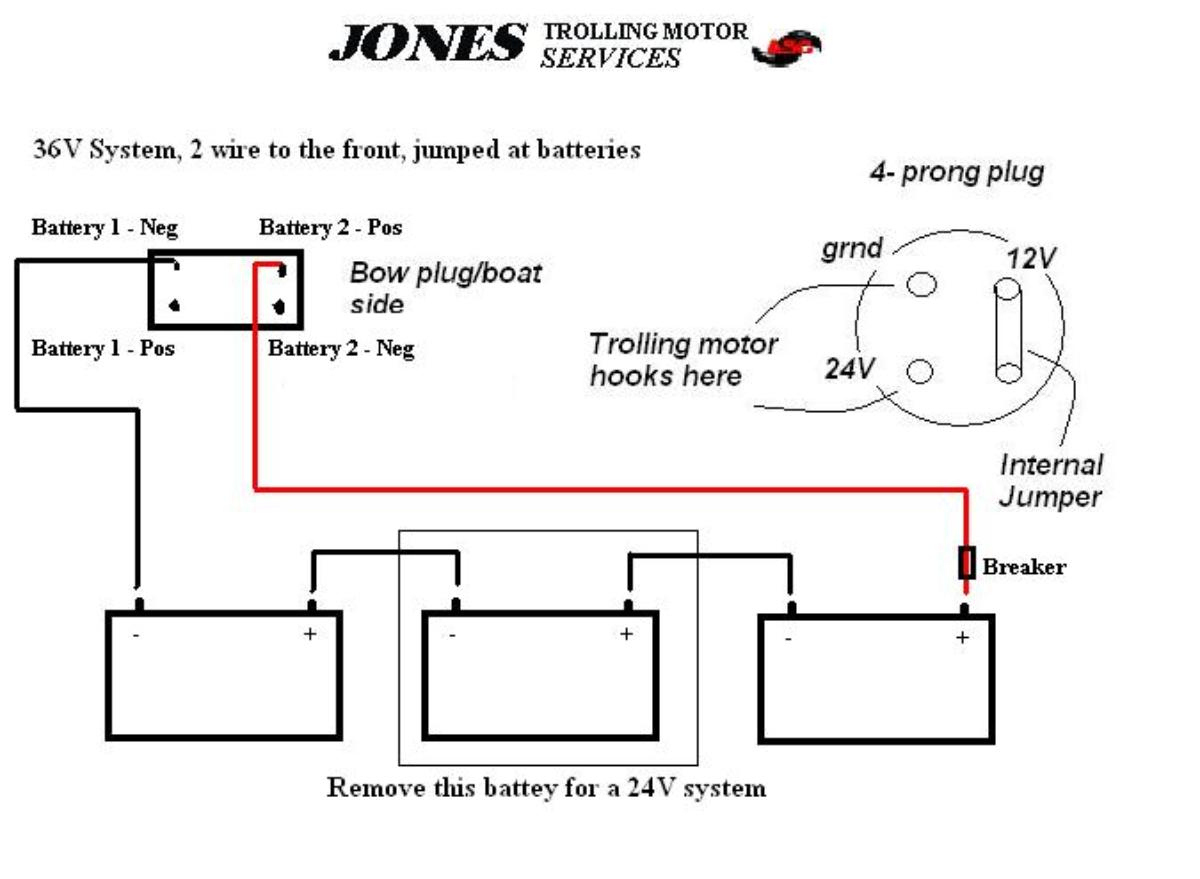 Trolling Motor Plug Wiring Diagram 3 Wire Connecter | Wiring Diagram - 4 Prong Trolling Motor Plug Wiring Diagram
