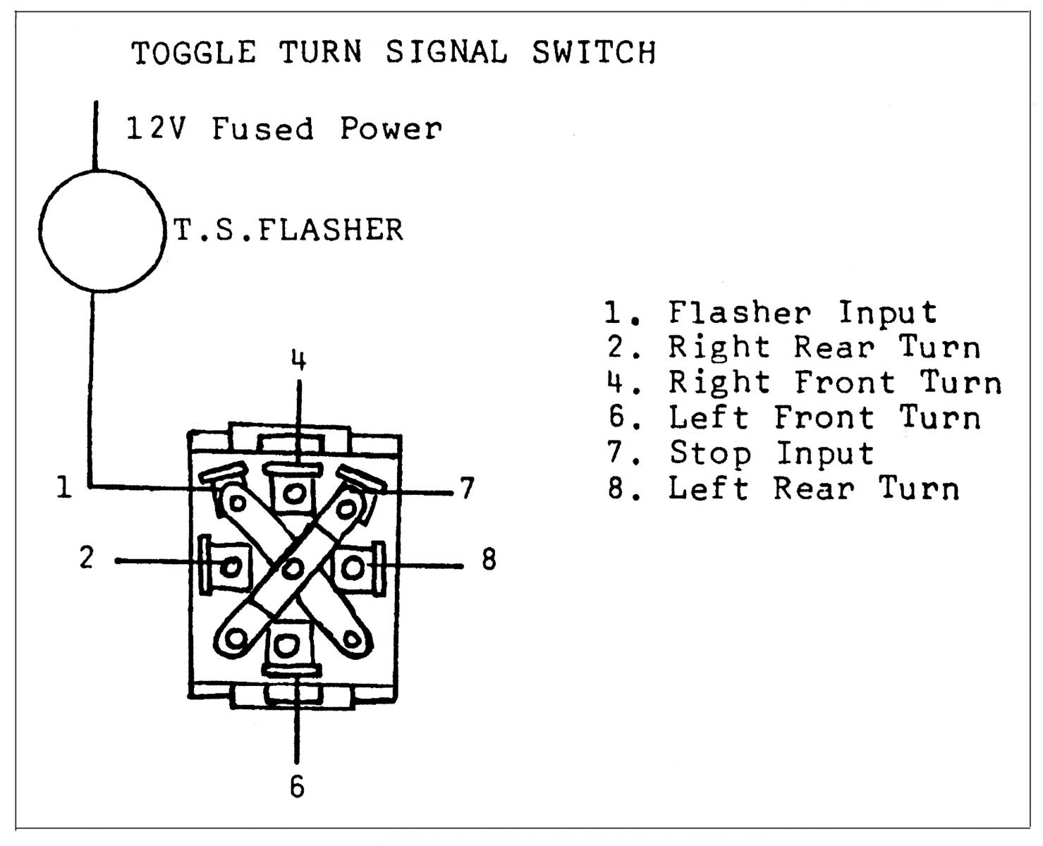 Turn Signals For Early Hot Rods   Hotrod Hotline - On Off On Toggle Switch Wiring Diagram