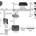 Directv Wiring Diagram | Wirings Diagram on