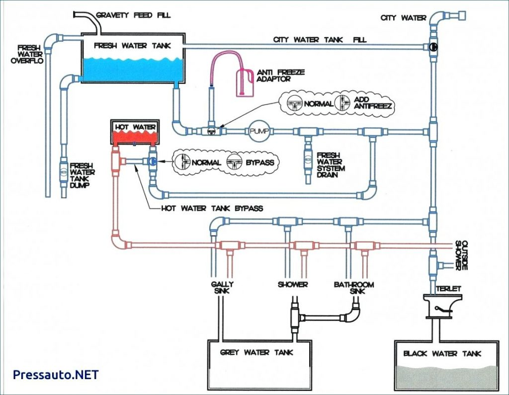 Awesome Collins Bus Wiring Diagrams Wiring Diagram Wiring Cloud Geisbieswglorg
