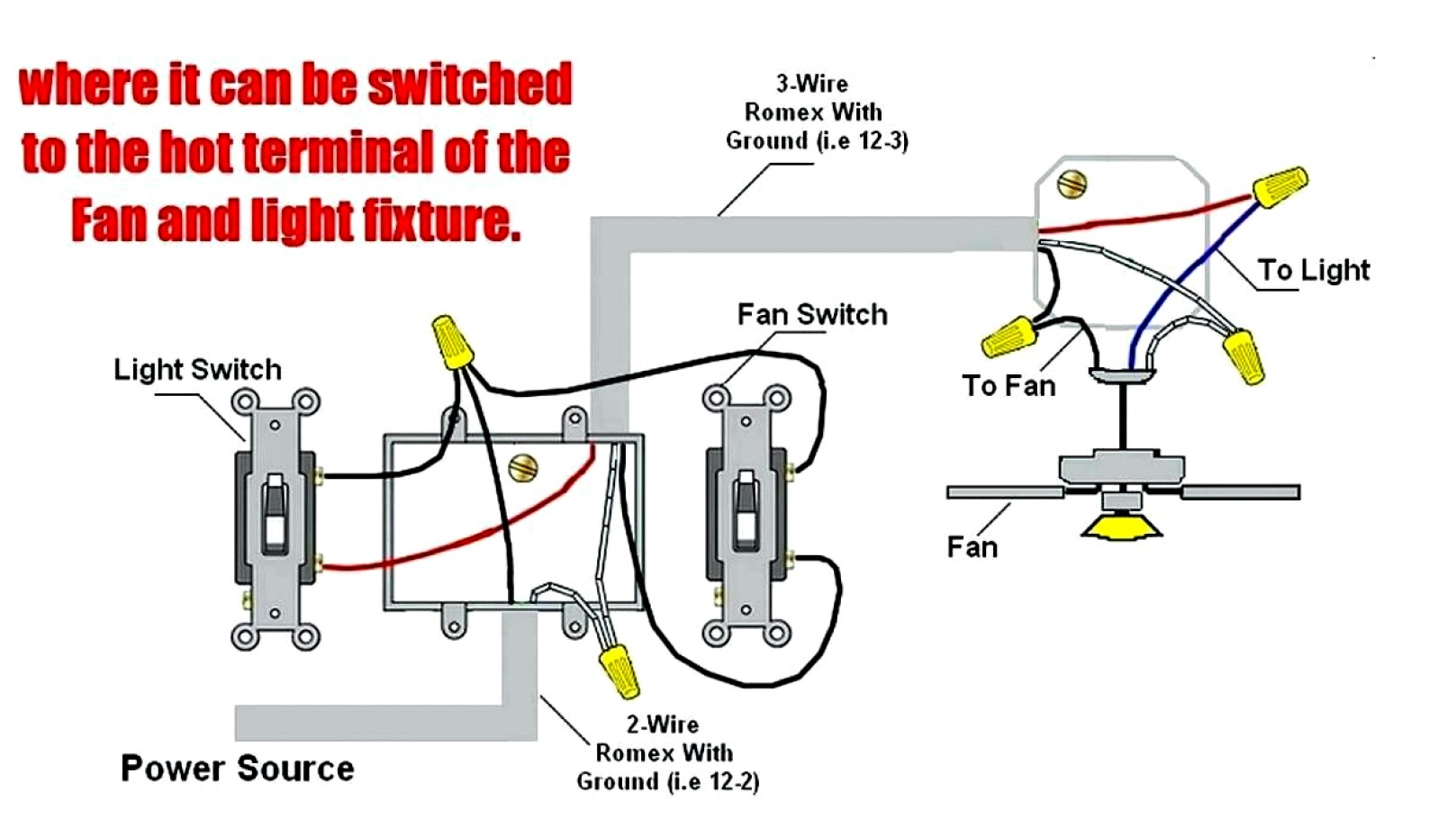 Two Switch Ceiling Fan Wiring Diagram - Go Wiring Diagram - Wiring Diagram For Ceiling Fan With Lights