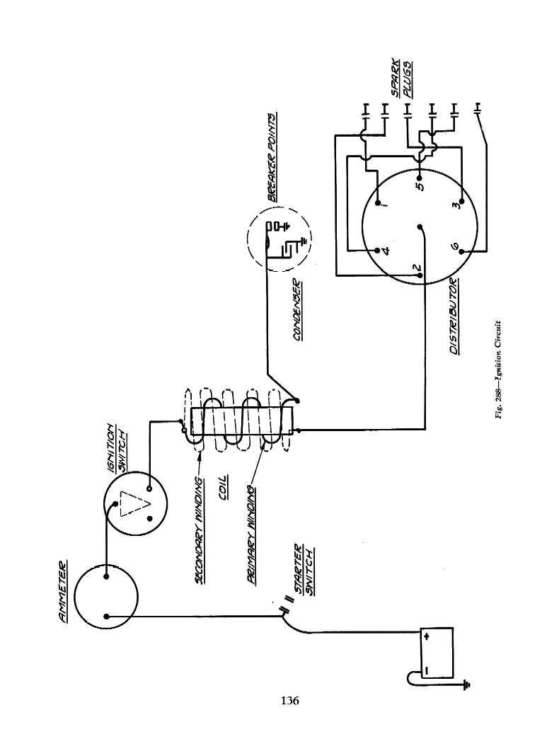 Typical Ignition Switch Wiring Diagram - Wiring Diagram Detailed - Ignition Wiring Diagram