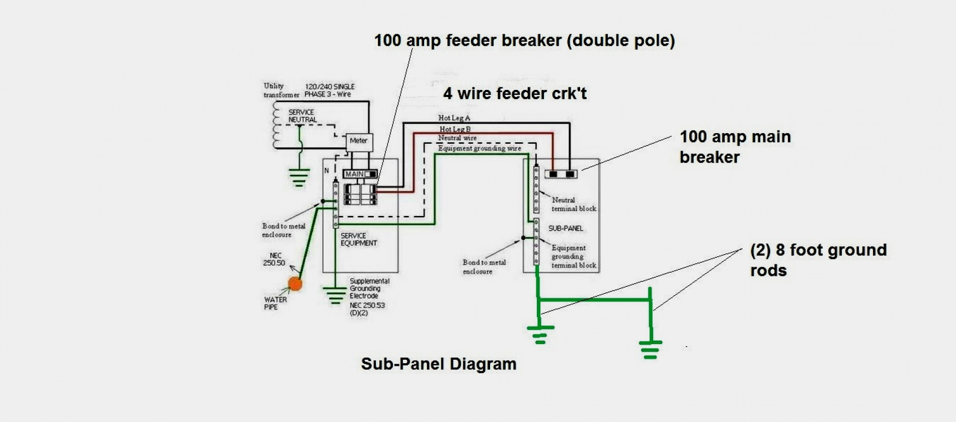 Remarkable Typical Wiring Diagrams Swimming Pool Data Wiring Diagram Today Wiring 101 Orsalhahutechinfo