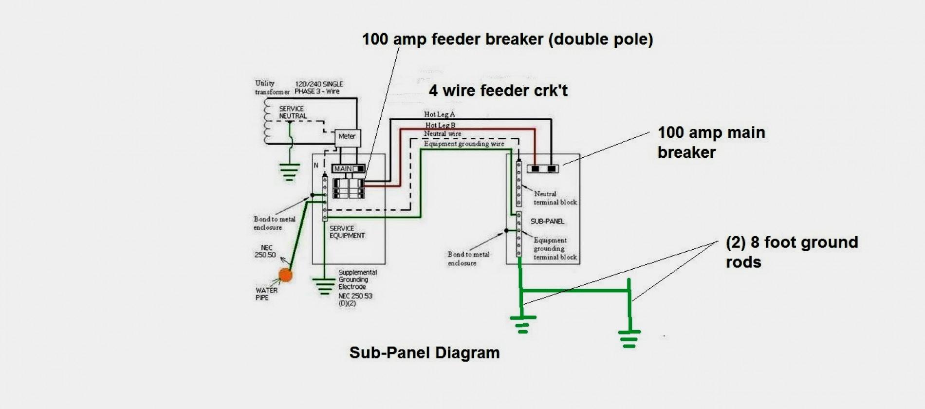 Marvelous Swimming Pool Electrical Wiring Diagram Wirings Diagram Wiring Cloud Hisonuggs Outletorg