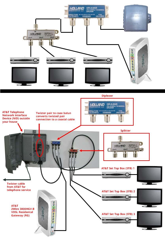U Verse Nid Wiring Cat 5 - Data Wiring Diagram Today - Att Uverse Cat5 Wiring Diagram