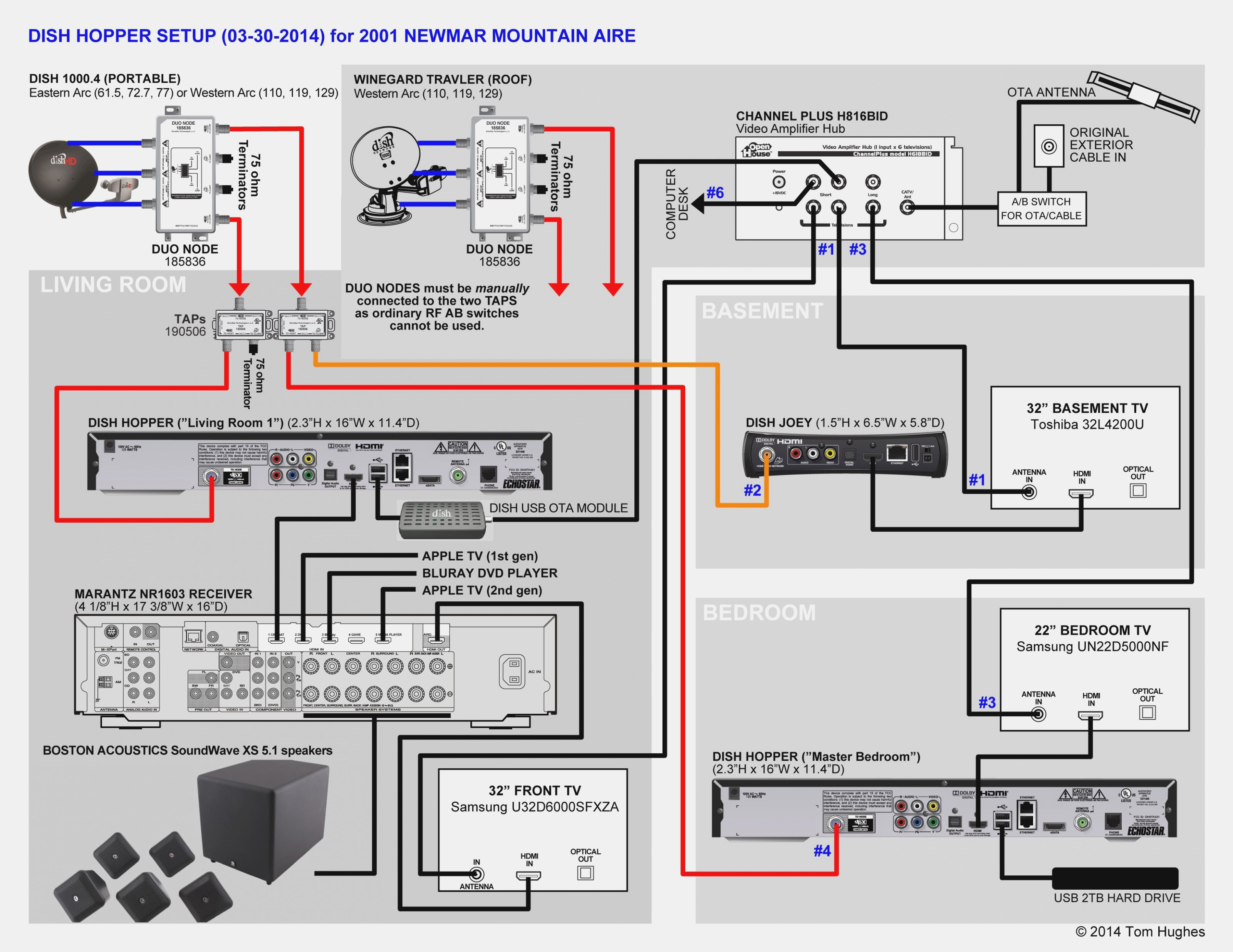 Pleasing Att Uverse Wiring Diagram Wirings Diagram Wiring Cloud Pimpapsuggs Outletorg