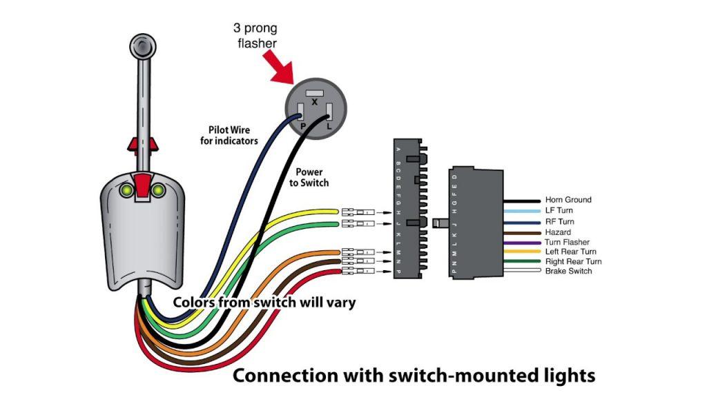 Peachy Turn Signal Switch Wiring Diagram Wirings Diagram Wiring 101 Capemaxxcnl