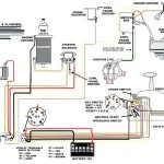 Universal Ignition Wiring Diagram | Manual E Books   Universal Ignition Switch Wiring Diagram