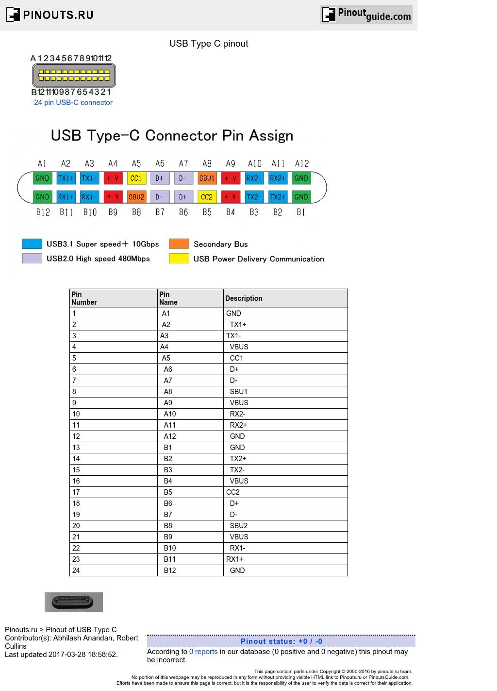 Usb Type C Pinout Diagram @ Pinoutguide - Usb Wiring Diagram