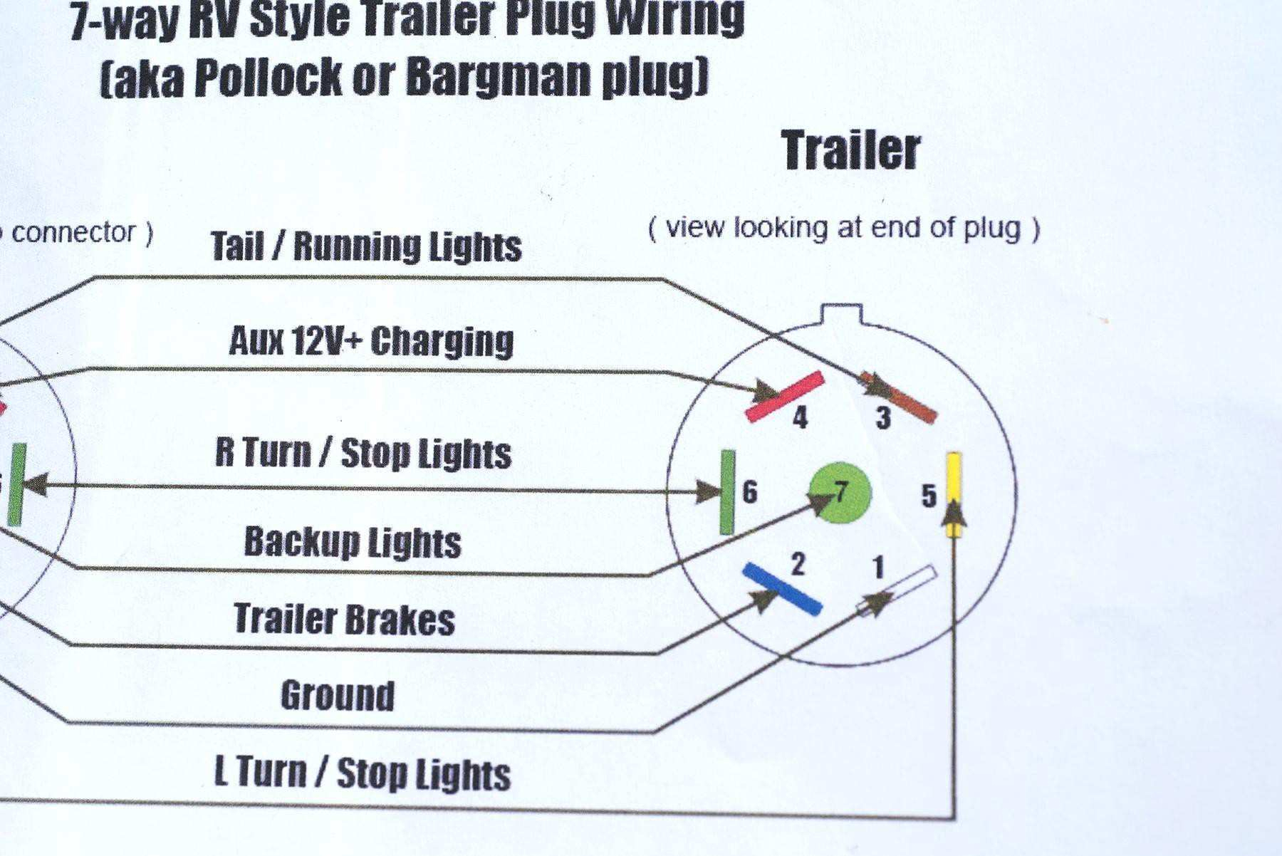 Used Gooseneck Trailers Wiring Harness On Boxes | Wiring Diagram - Gooseneck Trailer Wiring Diagram